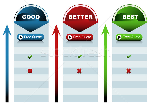Circle Good Better Best Chart Stock photo © cteconsulting