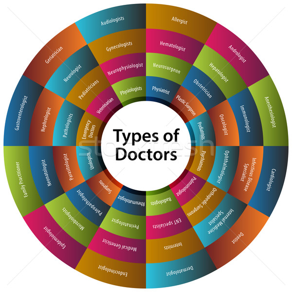 Forty Eight Types of Doctors Chart Stock photo © cteconsulting