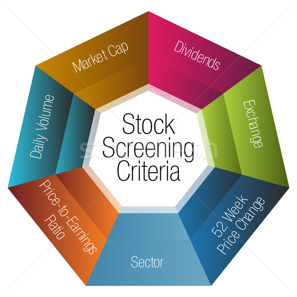 Stock Screening Criteria Chart Stock photo © cteconsulting