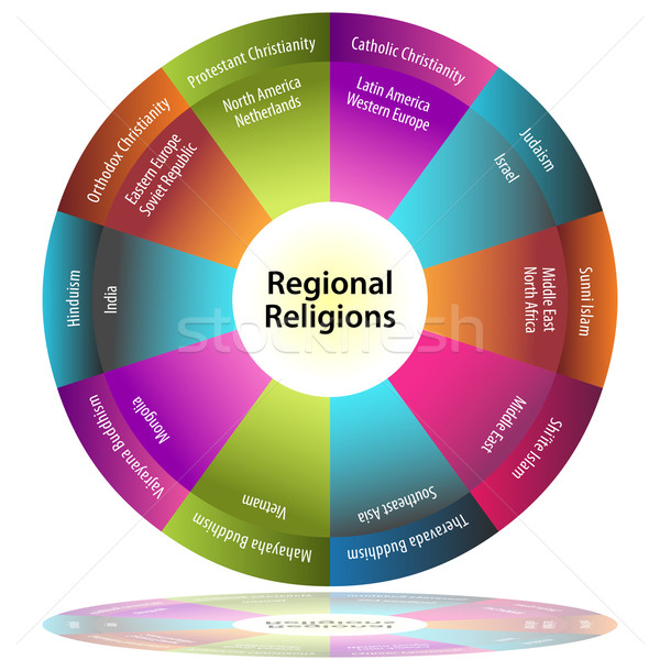 Regional Religions Stock photo © cteconsulting