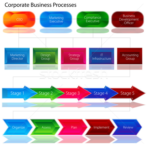 Corporate Business Process Chart Stock photo © cteconsulting
