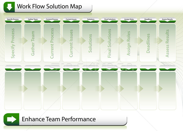 Work Flow Solution Map Stock photo © cteconsulting