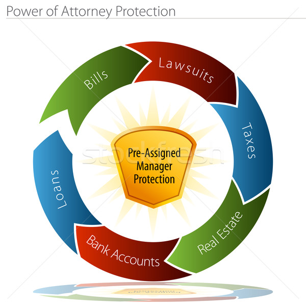 Foto stock: Poder · abogado · protección · imagen · tabla · banco