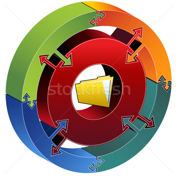 Process Circle Diagram Stock photo © cteconsulting