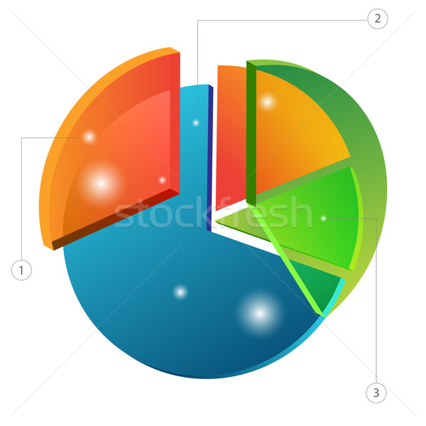 3d Overlapping Pie Chart Stock photo © cteconsulting