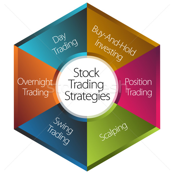Stock Trading Strategies Stock photo © cteconsulting