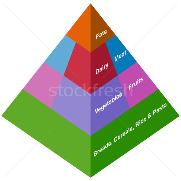 3D Food Pyramid Stock photo © cteconsulting