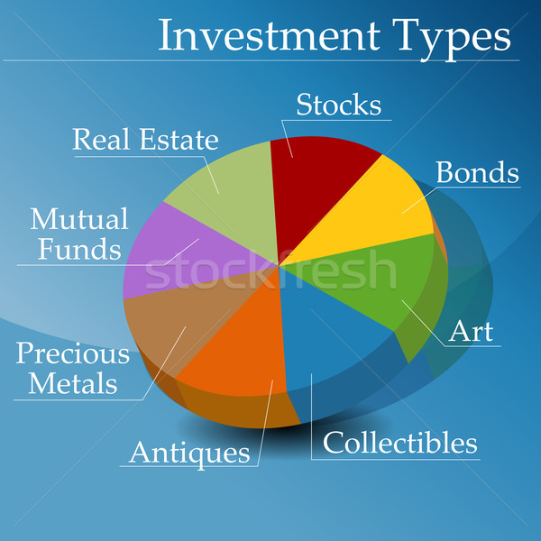 Financial Investment Types Stock photo © cteconsulting
