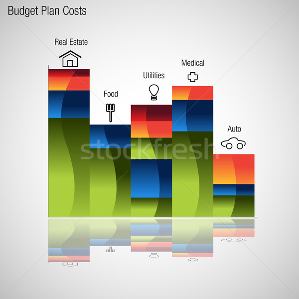 Budget plan grafiek afbeelding business voedsel Stockfoto © cteconsulting