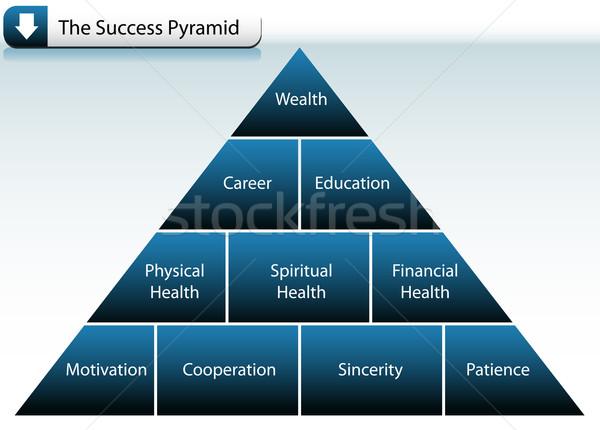 Success Pyramid Stock photo © cteconsulting