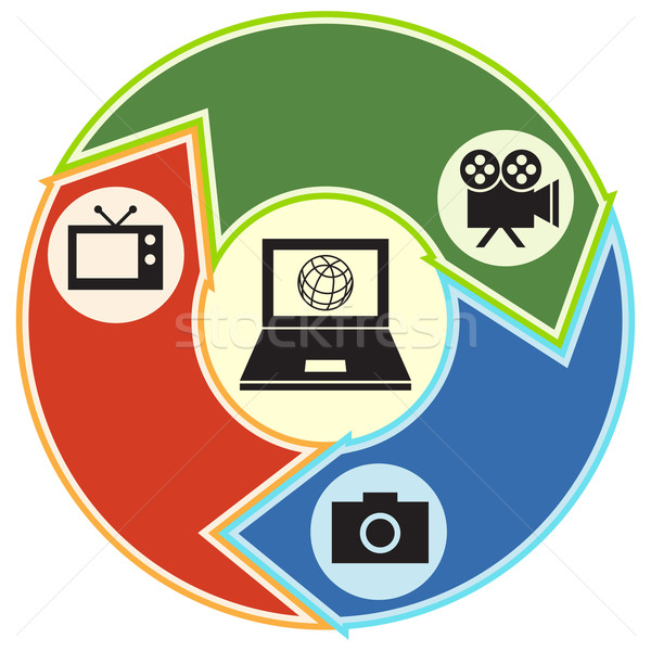 Media Converging Stock photo © cteconsulting