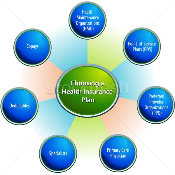 Választ egészségbiztosítás terv diagram kép kék Stock fotó © cteconsulting