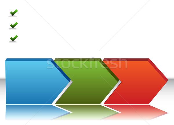 Tres etapa proceso tabla imagen vidrio Foto stock © cteconsulting