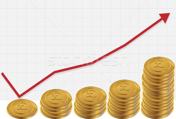 Külföldi beruházás kép jövedelmező művészet érem Stock fotó © cteconsulting