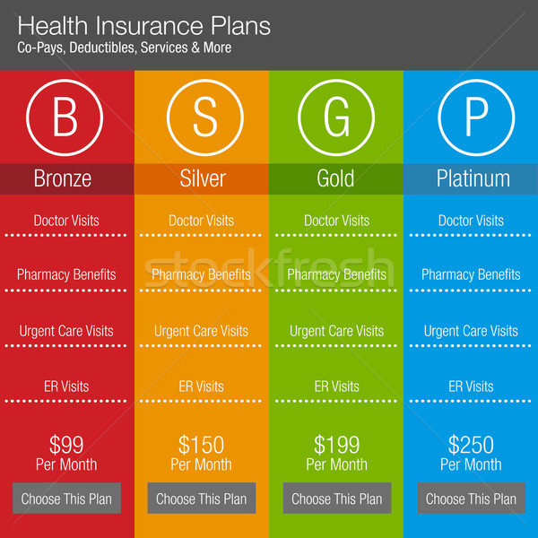 Health Insurance Plan Chart Stock photo © cteconsulting