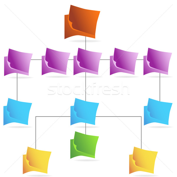 Organizational Chart Stock photo © cteconsulting