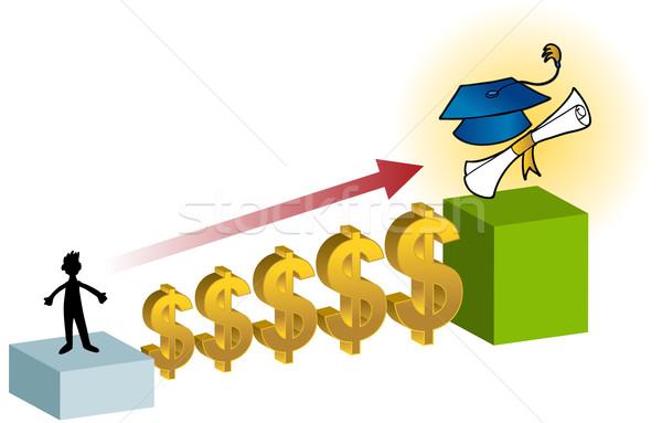 Student financiële steun afbeelding teken afstuderen Stockfoto © cteconsulting