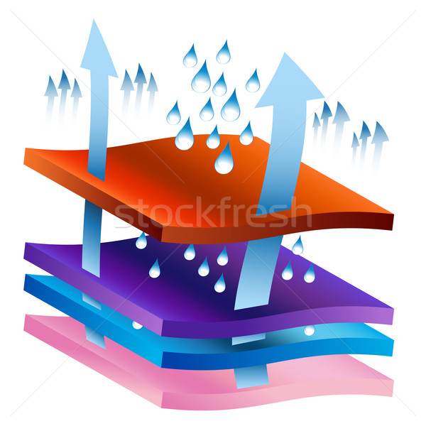 Stock photo: Moisture Wicking Process Chart