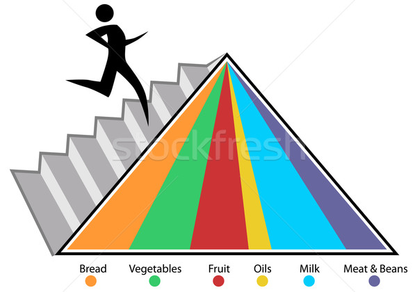 Food Pyramid Chart Stock photo © cteconsulting