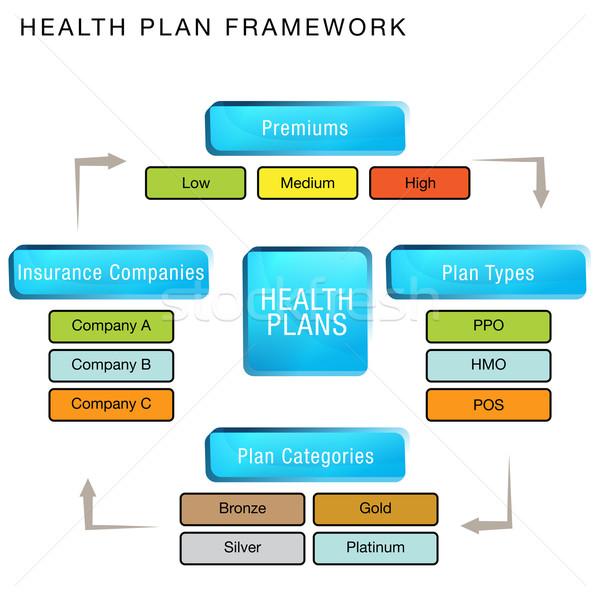 健康 計画 フレームワーク グラフ 画像 金 ストックフォト © cteconsulting