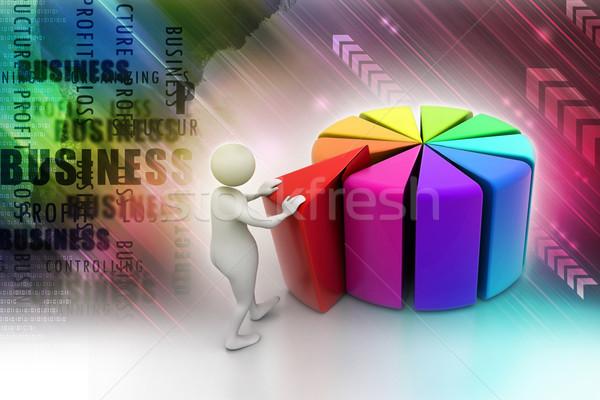 3d man voortvarend Rood vrede cirkeldiagram business Stockfoto © cuteimage