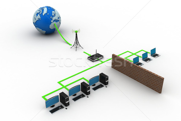 computer networking with globe Stock photo © cuteimage