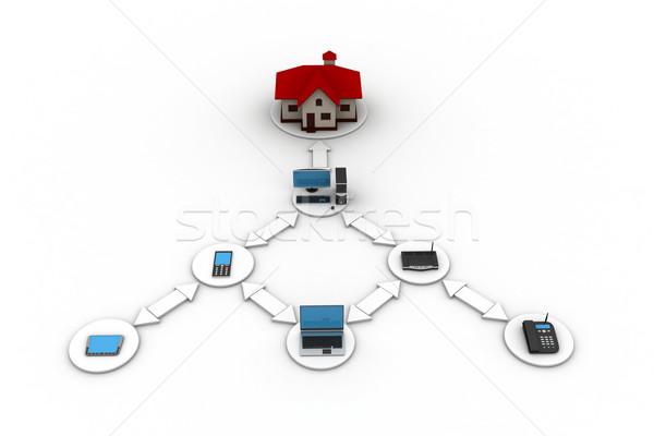 Smart домой технологий образование веб время Сток-фото © cuteimage