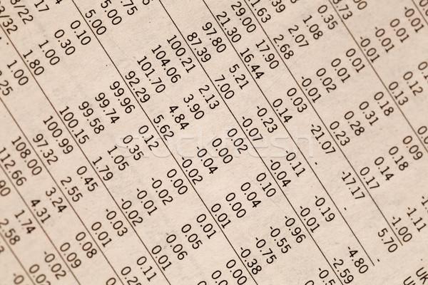Financiële business krant abstract patroon media Stockfoto © d13
