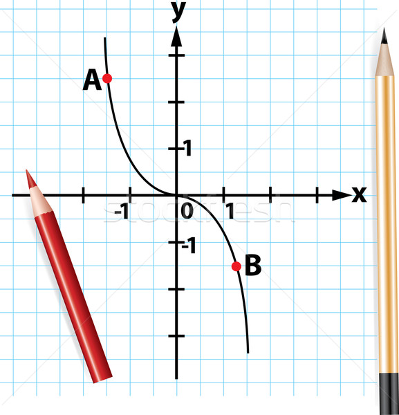 pencils and function graph Stock photo © Dahlia