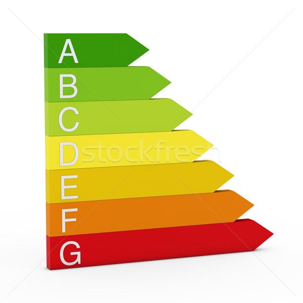 3d energy performance Stock photo © dariusl