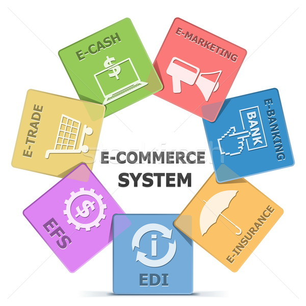 Vector E-Commerce System Stock photo © dashadima