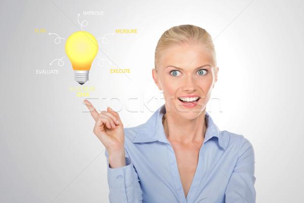 肖像 驚いた 少女 ビジネス女性 考え ビジネス ストックフォト © Dave_pot