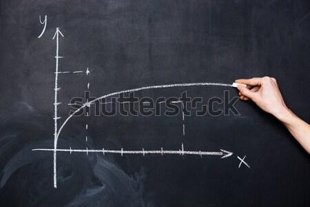 手 図面 グラフ 数学の 機能 黒板 ストックフォト © deandrobot
