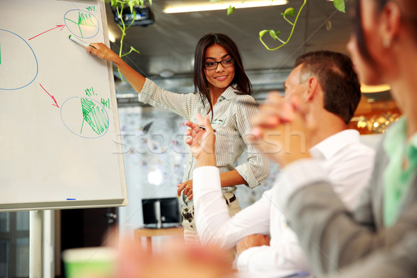 Happy businesswoman explaining graph to his colleagues Stock photo © deandrobot