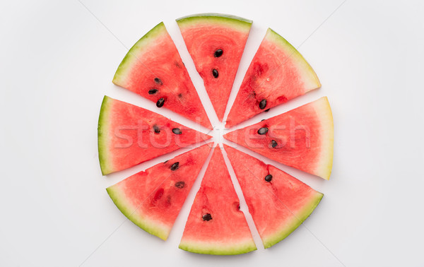 Pieces of watermelon in circle Stock photo © deandrobot