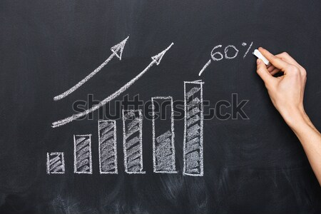 Decreasing and increasing graph on chalkboard  Stock photo © deandrobot
