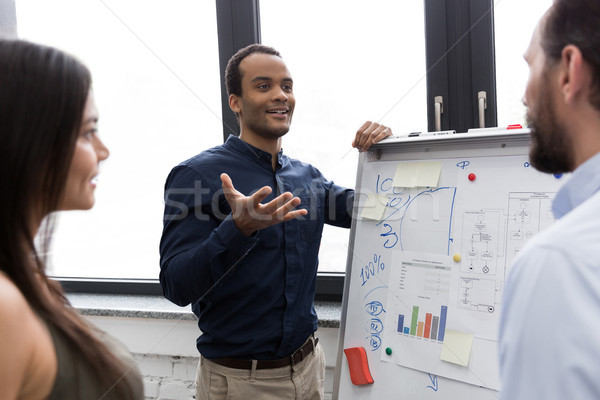 Young manager presenting whiteboard to his colleagues Stock photo © deandrobot