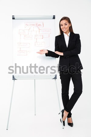 Cheerful pretty businesswoman showing display of laptop computer Stock photo © deandrobot