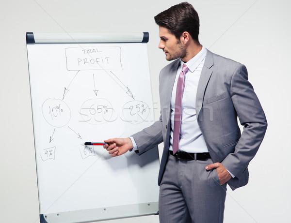 Businessman making presentation on flipchart Stock photo © deandrobot