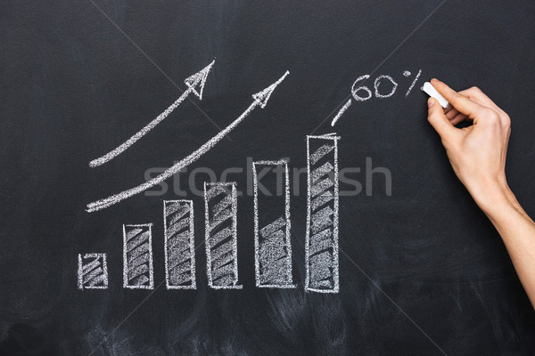 Hand drawing growth diagram on blackboard Stock photo © deandrobot