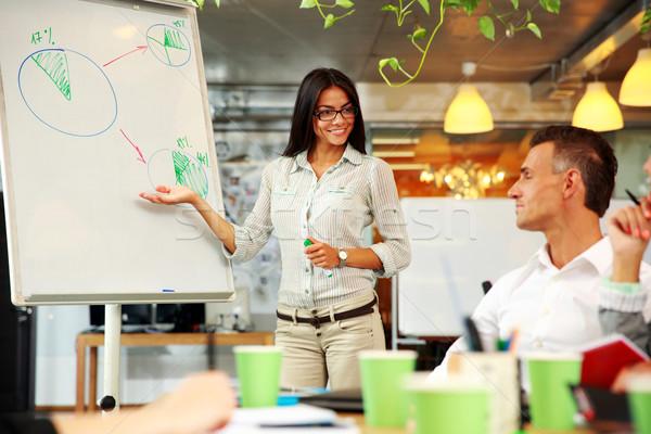 Jonge gelukkig zakenvrouw uitleggen grafiek collega's Stockfoto © deandrobot