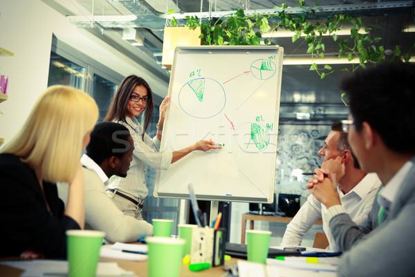 Stock fotó: Boldog · üzletasszony · magyaráz · grafikon · kollégák · üzlet
