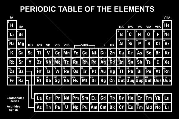 Periódusos rendszer elemek fekete oktatás asztal tudomány Stock fotó © DeCe