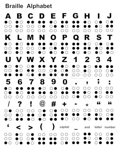 Braille Alphabet Stock photo © DeCe