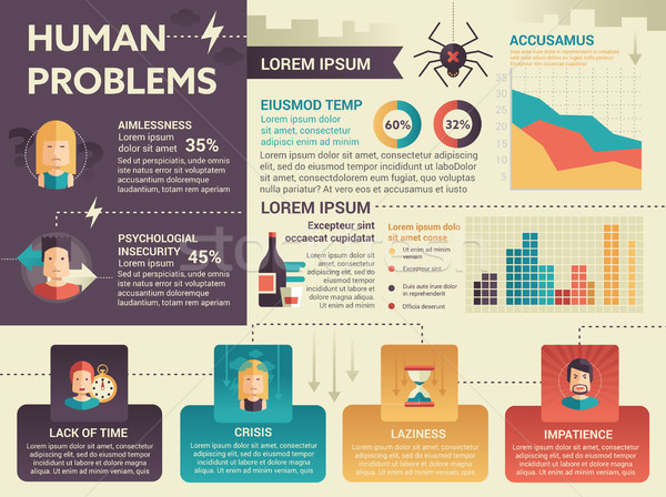 Human Problems Infographics - poster, brochure cover template Stock photo © Decorwithme