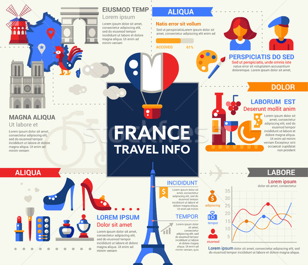 France Travel Info - poster, brochure cover template Stock photo © Decorwithme