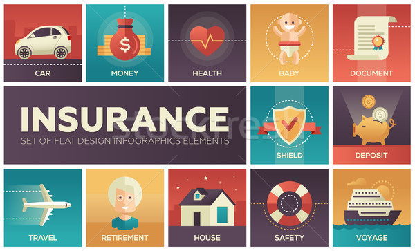 Types of Insurance - vector modern flat design icons set Stock photo © Decorwithme