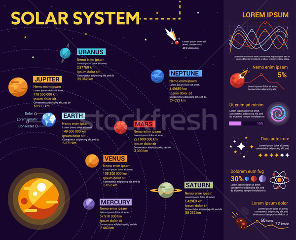Solar System - poster, brochure cover template Stock photo © Decorwithme