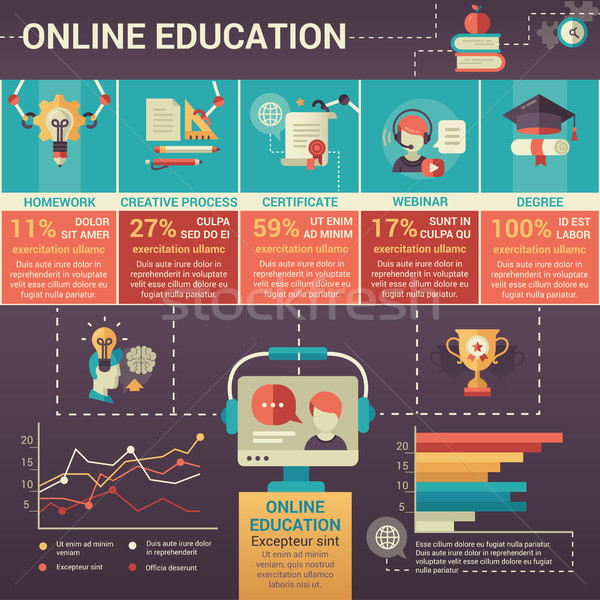 Online Education - modern flat design poster template Stock photo © Decorwithme