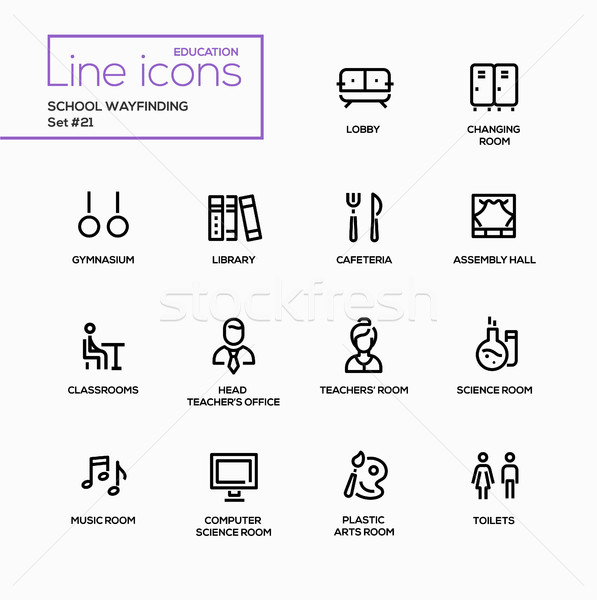 School Wayfinding - modern vector single line icons set Stock photo © Decorwithme